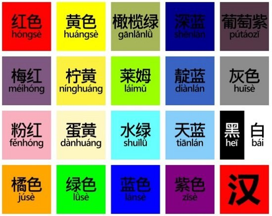 The meaning of colors in Chinese culture